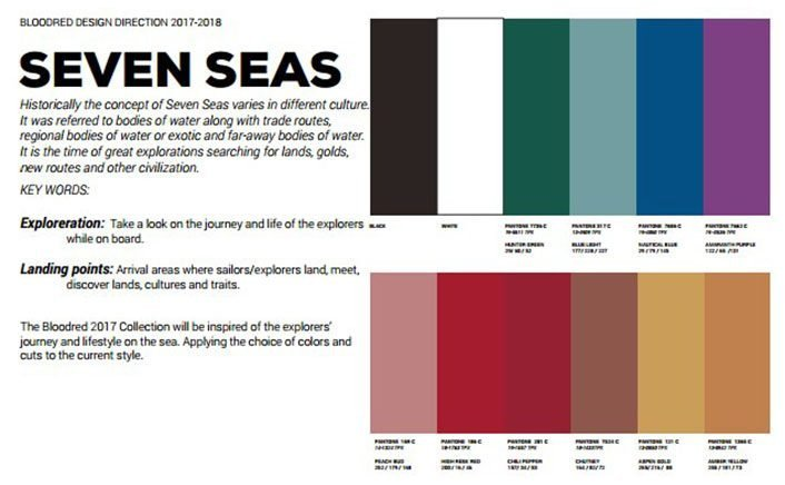 seven seas inspiration design and patterns